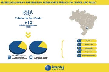 Tecnologias de Autoatendimento Imply® otimizam venda de passagens para 7,8 milhões de pessoas por dia em SP